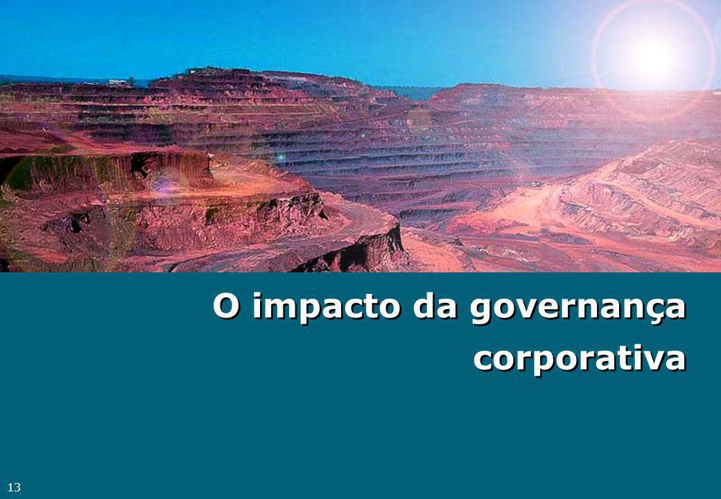 O impacto da governança corporativa