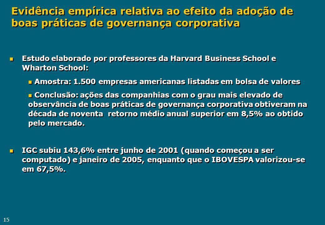 Evidência empírica relativa ao efeito da adoção de boas práticas de governança corporativa