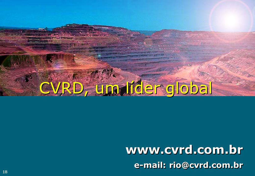 CVRD, um líder global www.cvrd.com.br e-mail: rio@cvrd.com.br