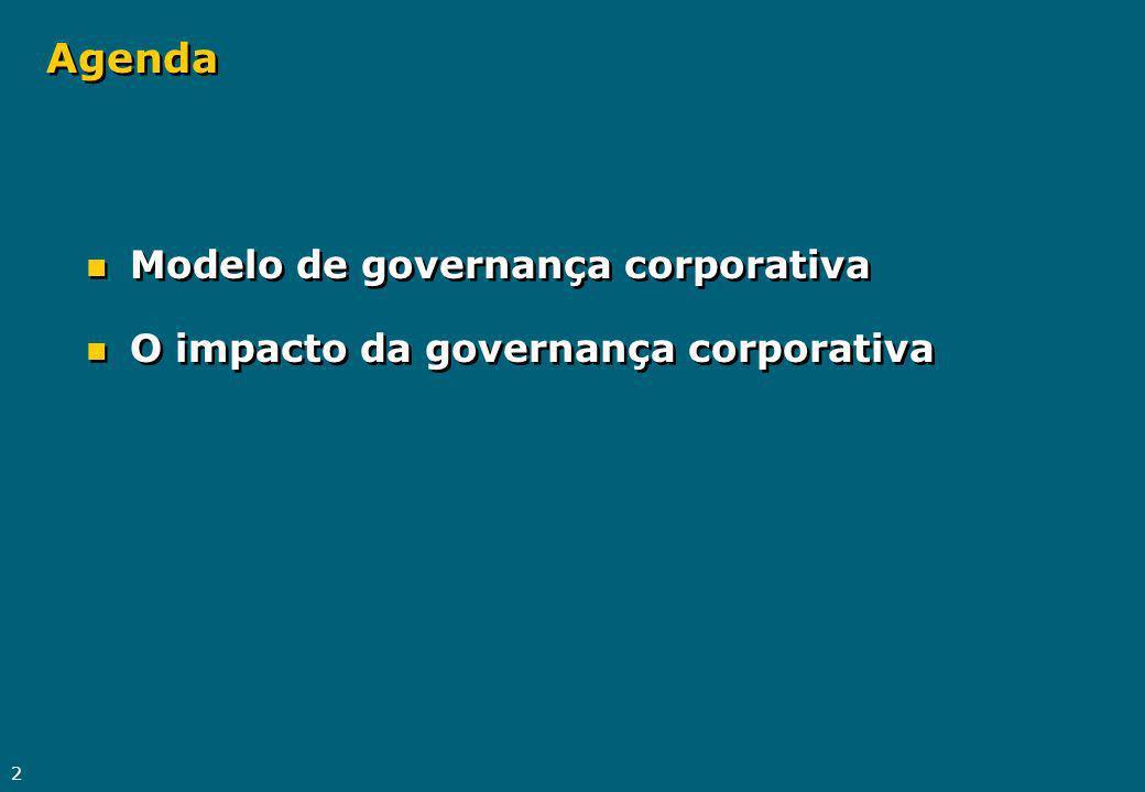 Agenda Modelo de governança corporativa