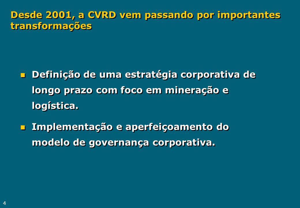 Desde 2001, a CVRD vem passando por importantes transformações