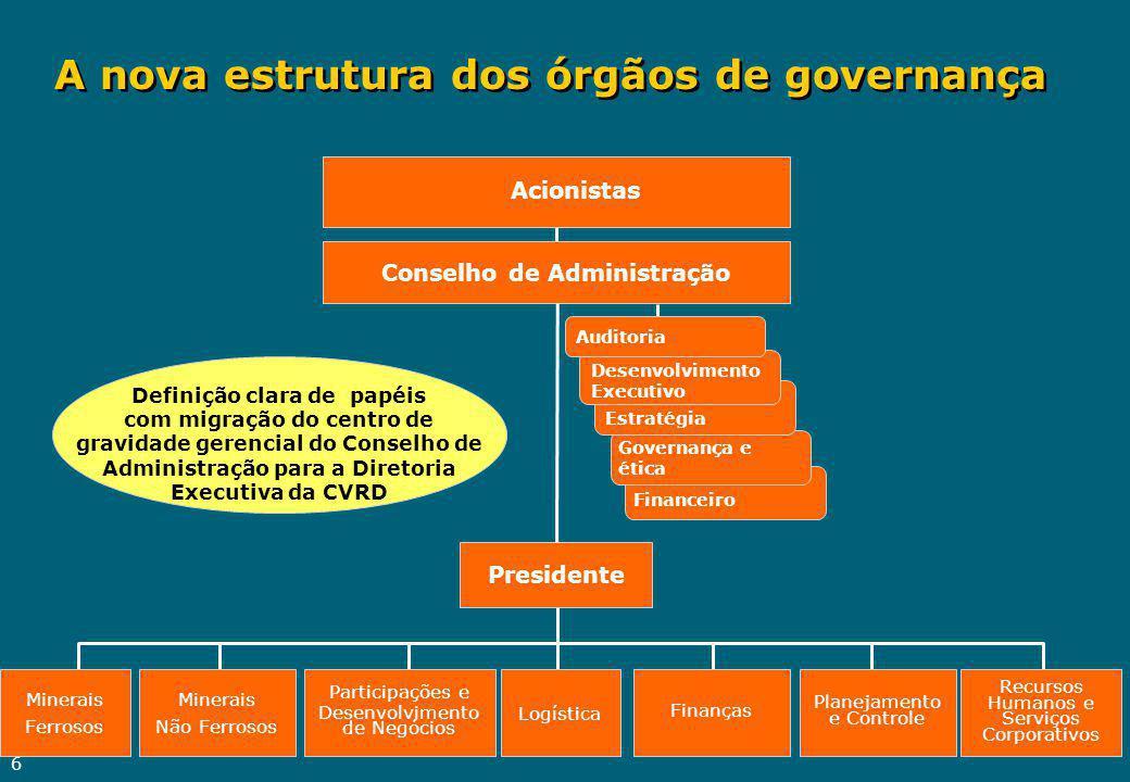 A nova estrutura dos órgãos de governança