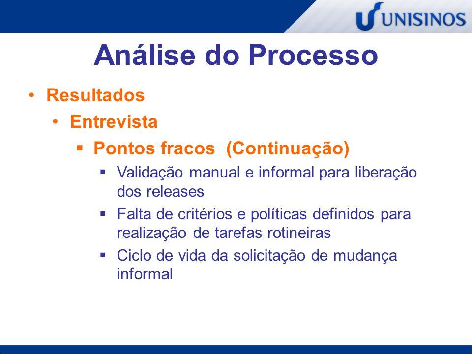 Análise do Processo Resultados Entrevista Pontos fracos (Continuação)