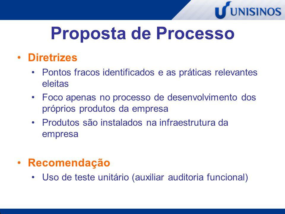 Proposta de Processo Diretrizes Recomendação