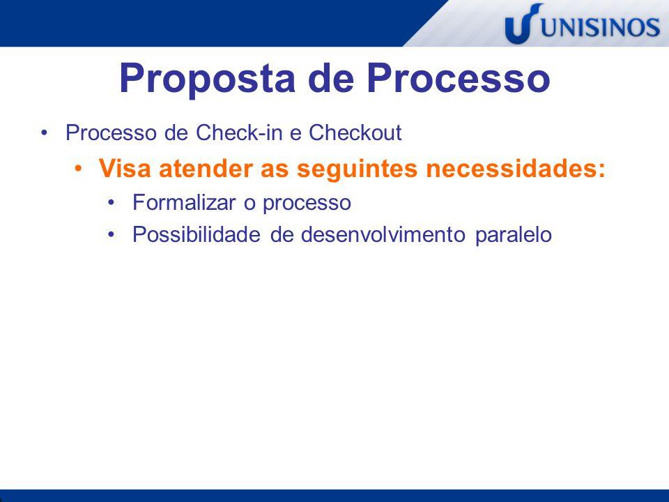 Proposta de Processo Visa atender as seguintes necessidades: