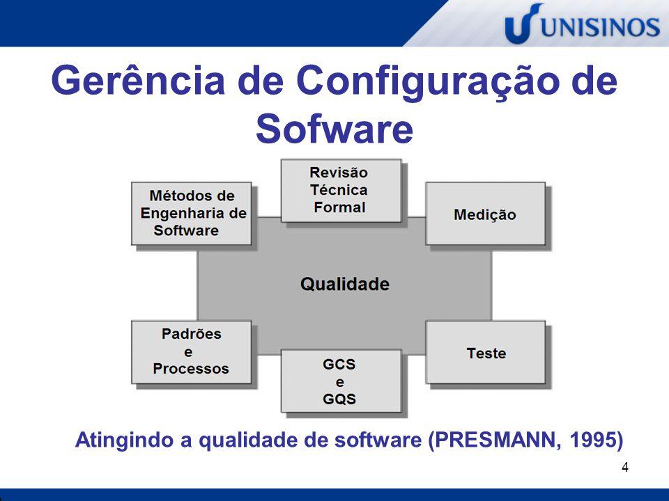 Gerência de Configuração de Sofware