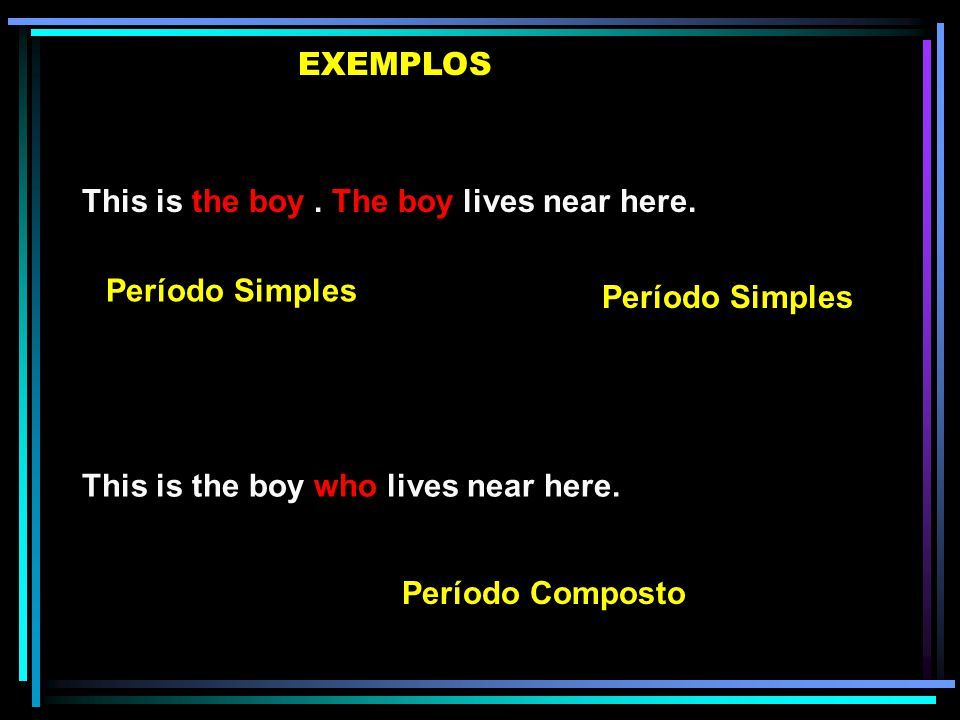 EXEMPLOS This is the boy . The boy lives near here. Período Simples. Período Simples. This is the boy who lives near here.