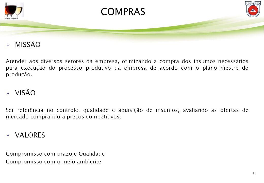 COMPRAS MISSÃO.