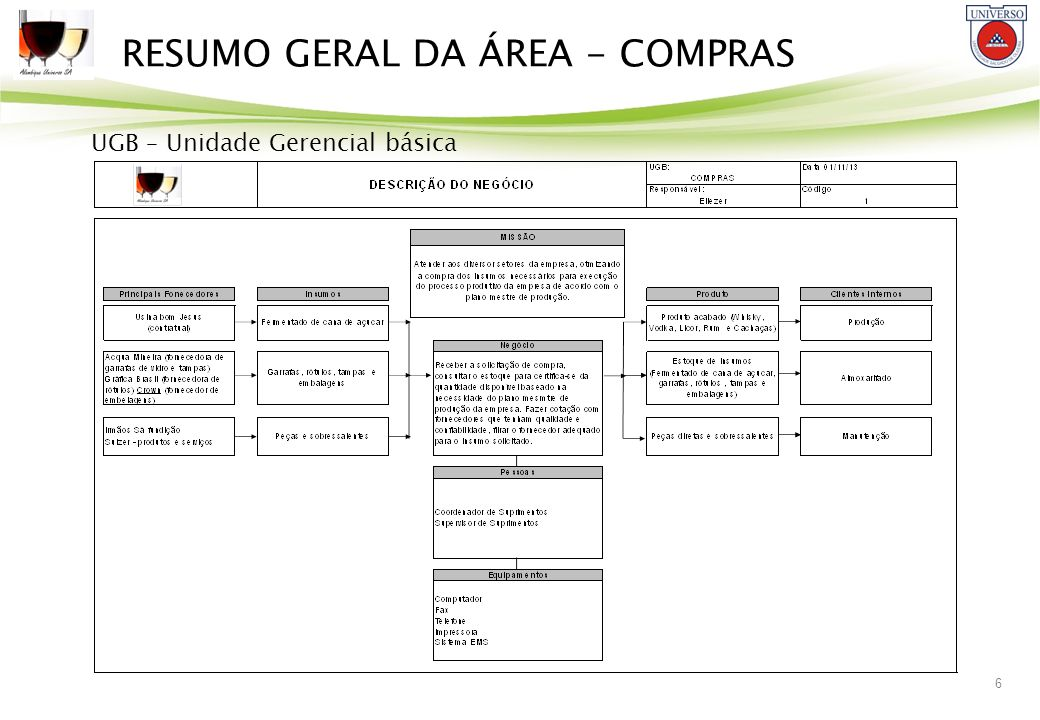 RESUMO GERAL DA ÁREA - COMPRAS