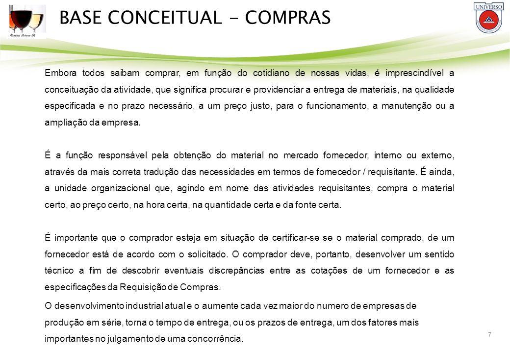 BASE CONCEITUAL - COMPRAS