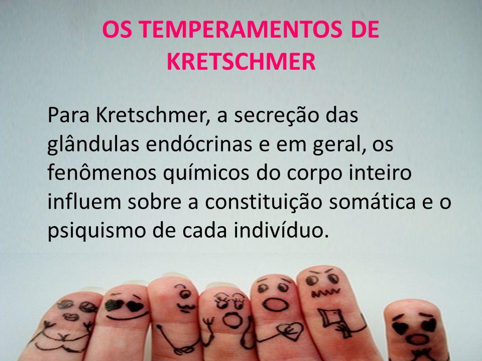 OS TEMPERAMENTOS DE KRETSCHMER