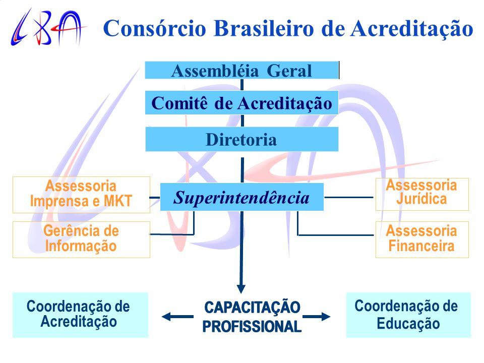 Assessoria Imprensa e MKT Gerência de Informação Assessoria Financeira
