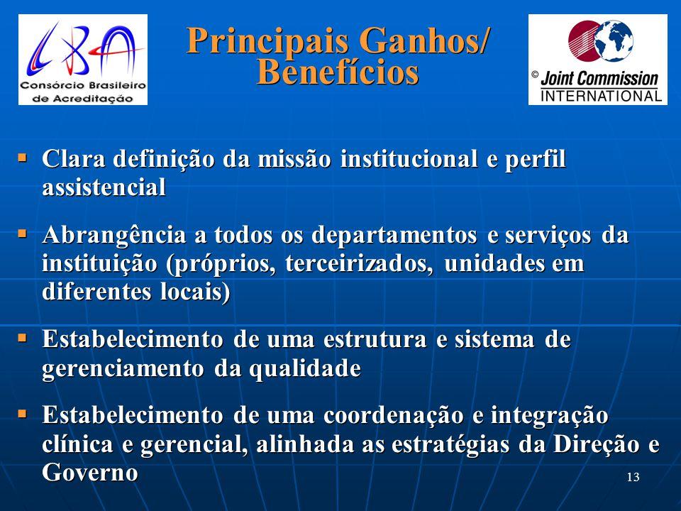 Principais Ganhos/ Benefícios