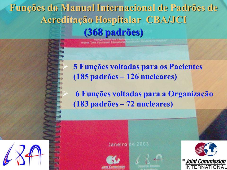 Funções do Manual Internacional de Padrões de Acreditação Hospitalar CBA/JCI (368 padrões)