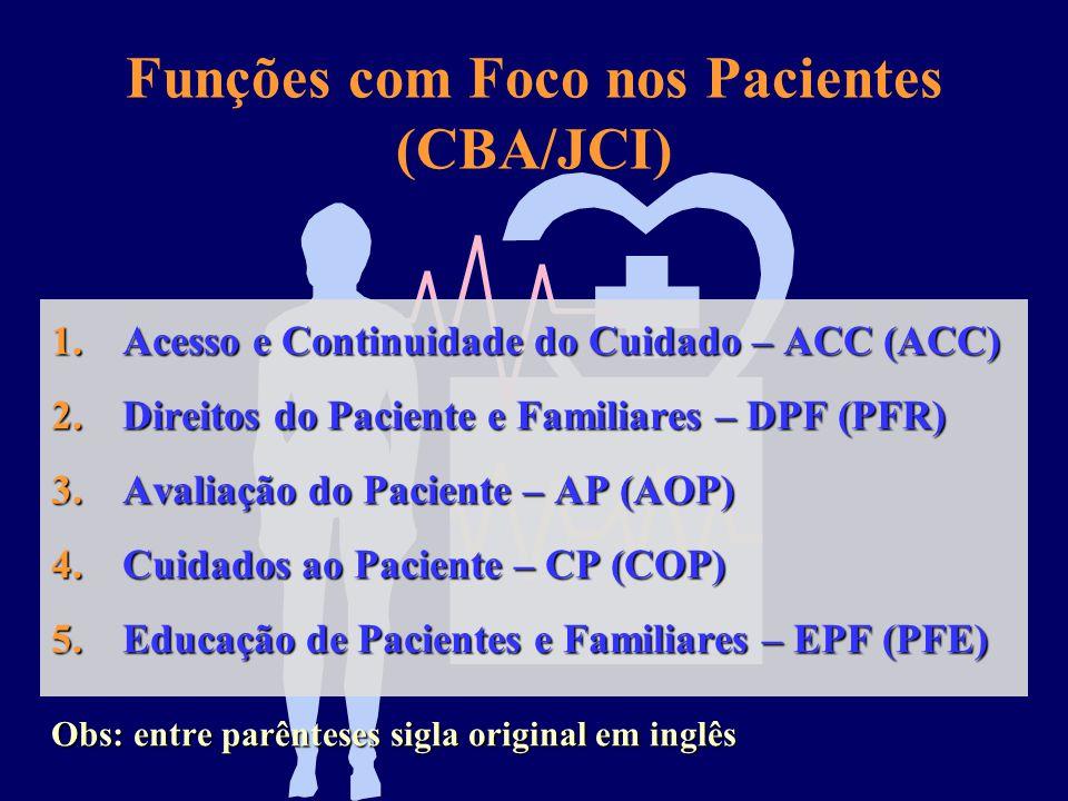 Funções com Foco nos Pacientes (CBA/JCI)