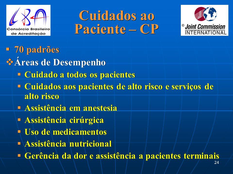 Cuidados ao Paciente – CP
