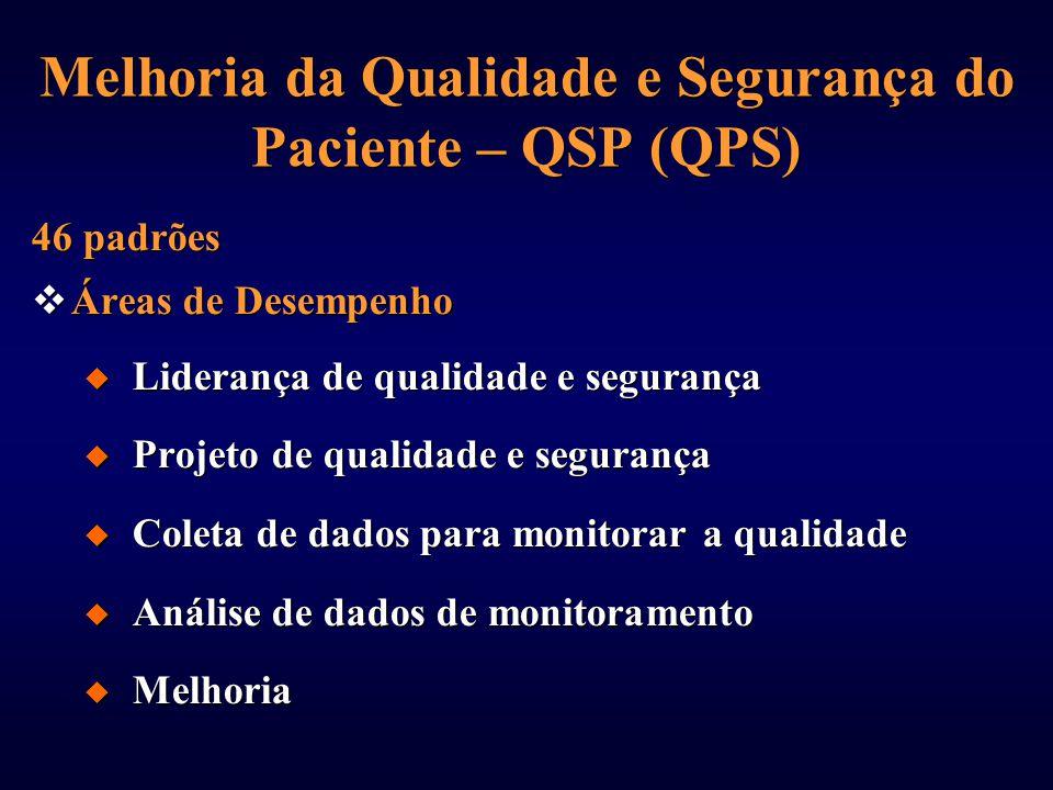 Melhoria da Qualidade e Segurança do Paciente – QSP (QPS)