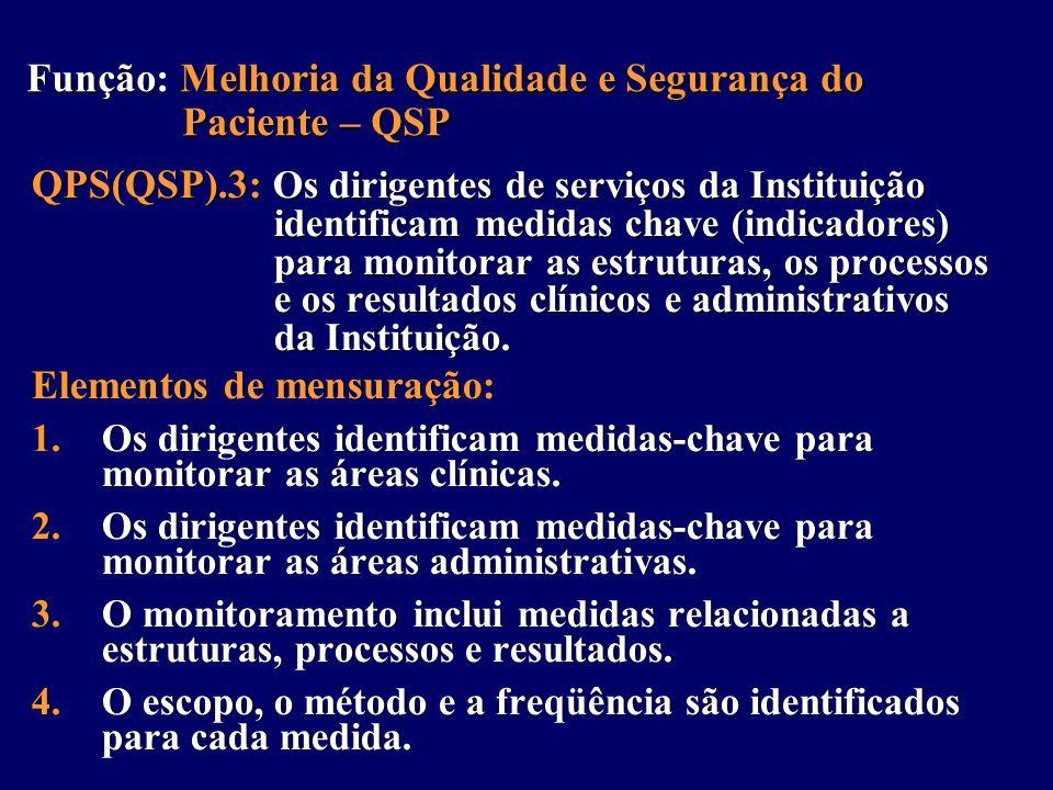 Função: Melhoria da Qualidade e Segurança do Paciente – QSP