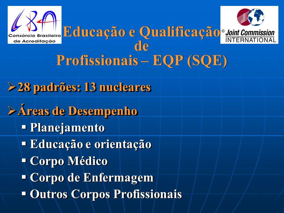 Educação e Qualificação de Profissionais – EQP (SQE)