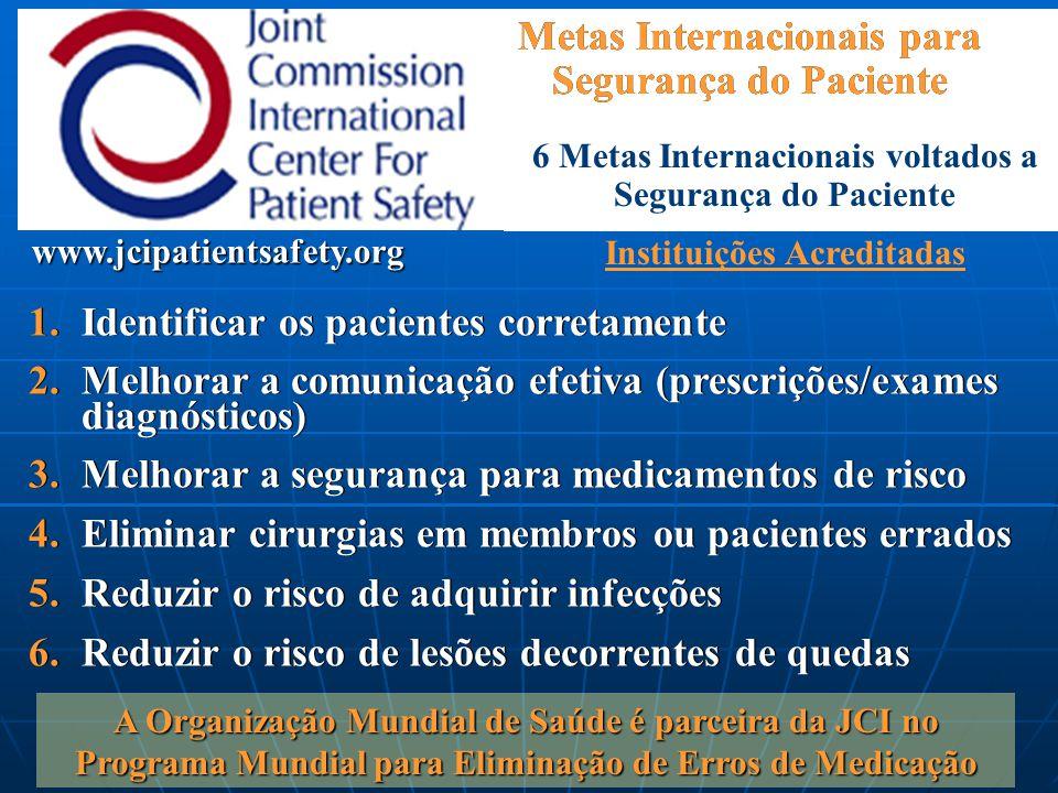 Metas Internacionais para Segurança do Paciente