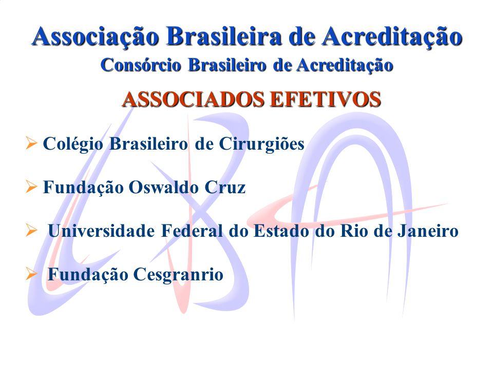 Associação Brasileira de Acreditação