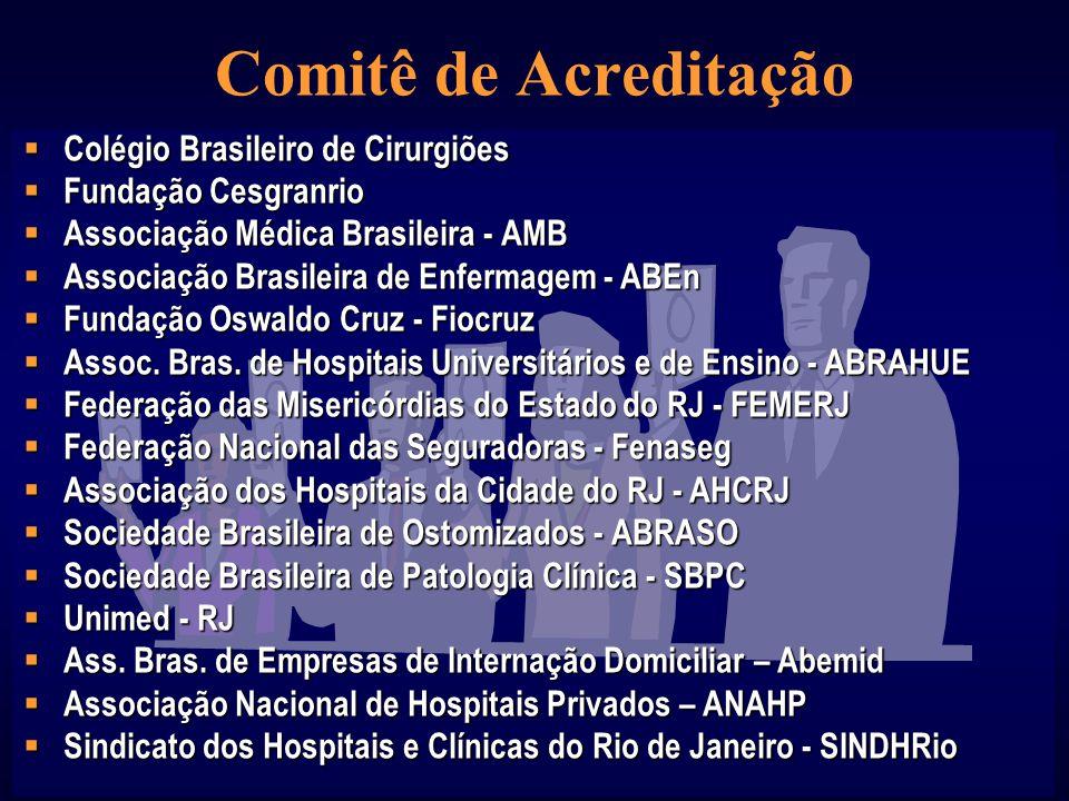 Comitê de Acreditação Colégio Brasileiro de Cirurgiões