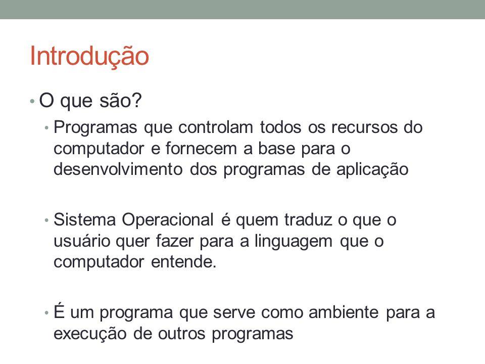 Introdução O que são Programas que controlam todos os recursos do computador e fornecem a base para o desenvolvimento dos programas de aplicação.