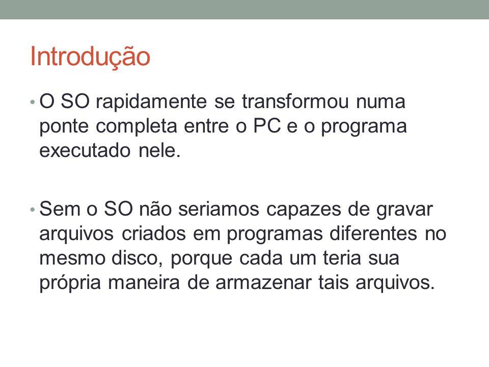 Introdução O SO rapidamente se transformou numa ponte completa entre o PC e o programa executado nele.