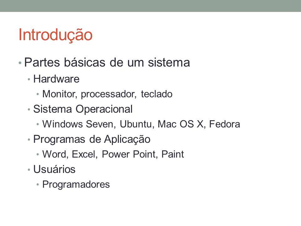 Introdução Partes básicas de um sistema Hardware Sistema Operacional