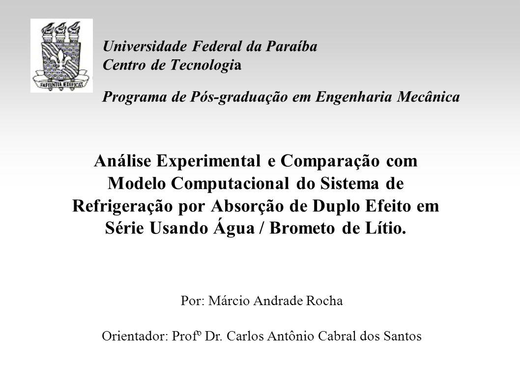 Universidade Federal da Paraíba Centro de Tecnologia Programa de Pós-graduação em Engenharia Mecânica