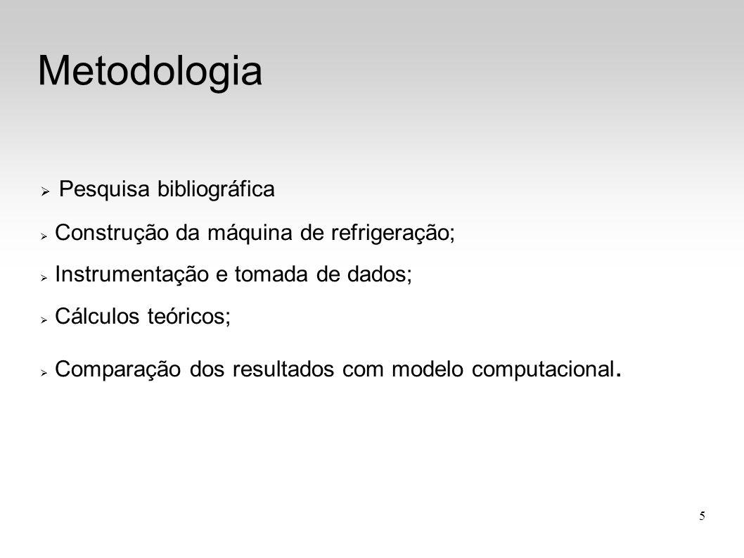 Metodologia Pesquisa bibliográfica