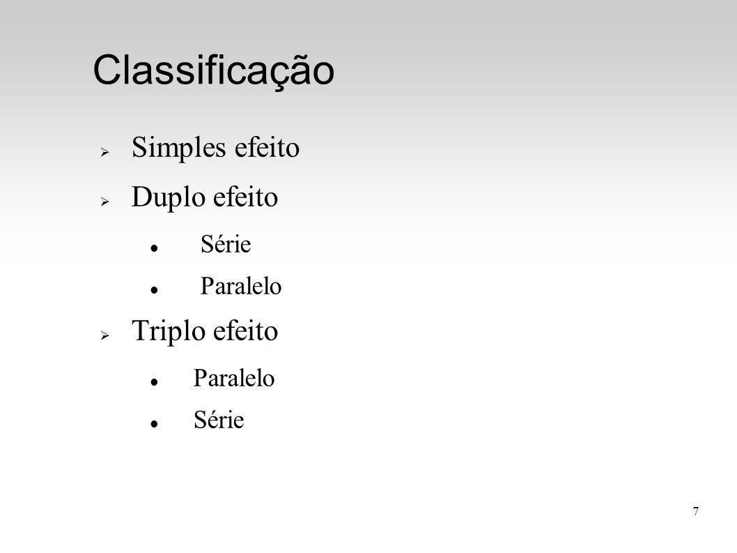Classificação Simples efeito Duplo efeito Série Paralelo Triplo efeito