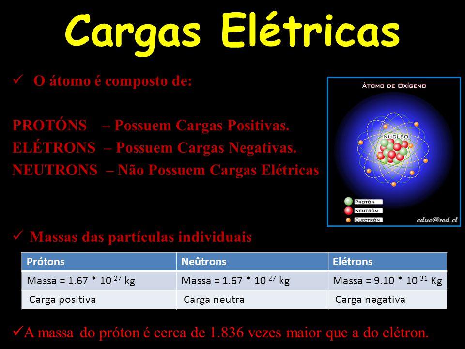 Cargas Elétricas O átomo é composto de:
