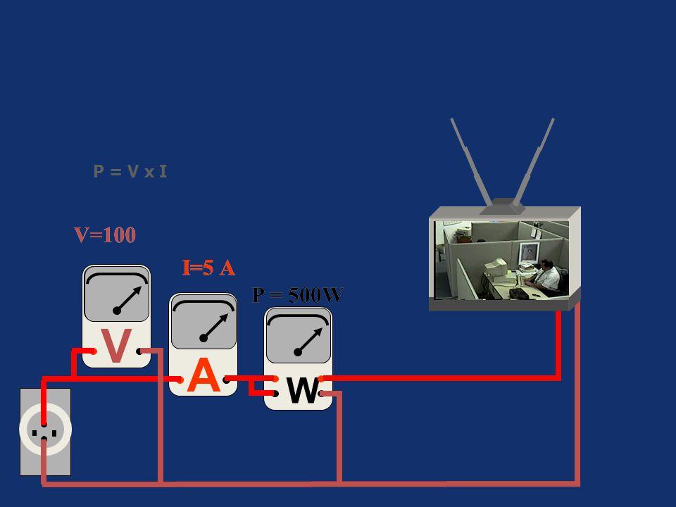 P = V x I V=100 I=5 A V P = 500W A W