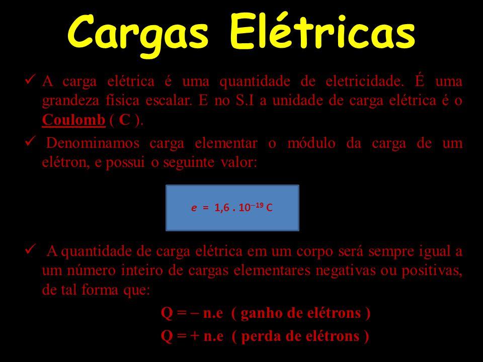 Cargas Elétricas