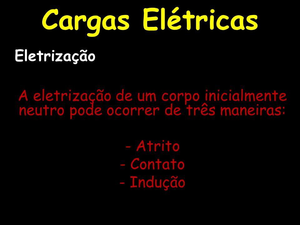 Cargas Elétricas Eletrização