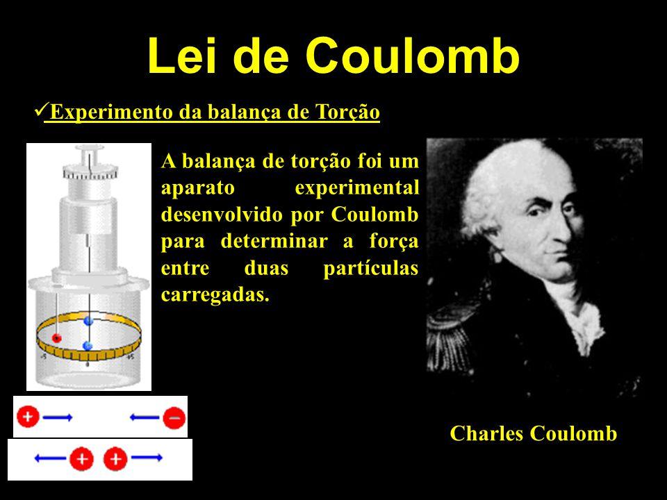 Lei de Coulomb Experimento da balança de Torção
