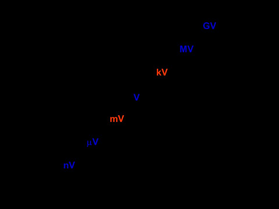 GV MV kV V mV V nV