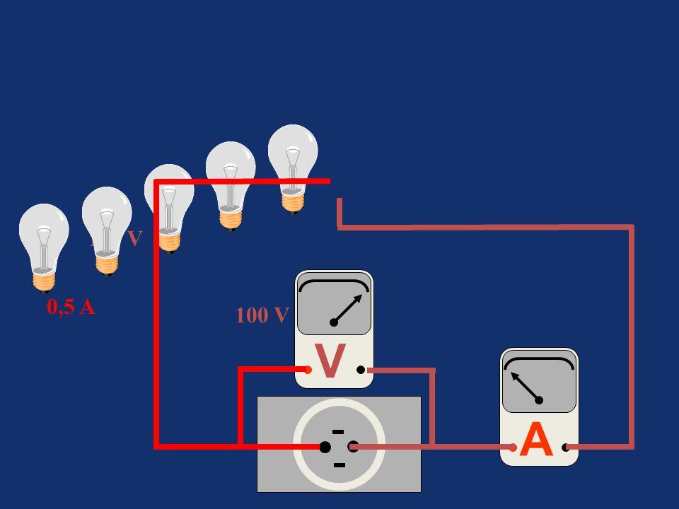 100 V A V 100 V 0,5 A