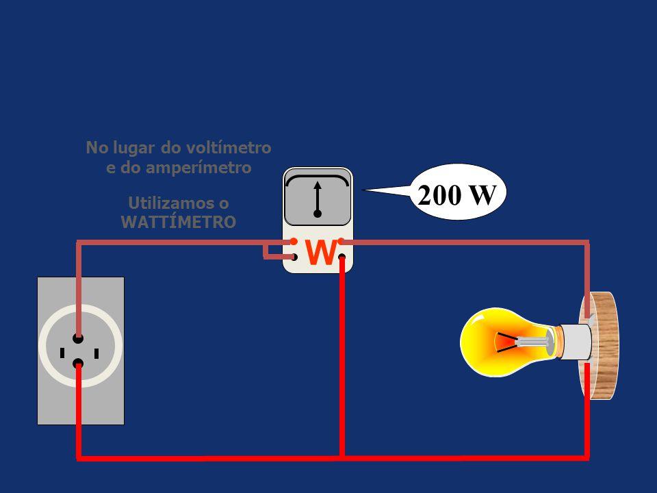 No lugar do voltímetro e do amperímetro Utilizamos o WATTÍMETRO