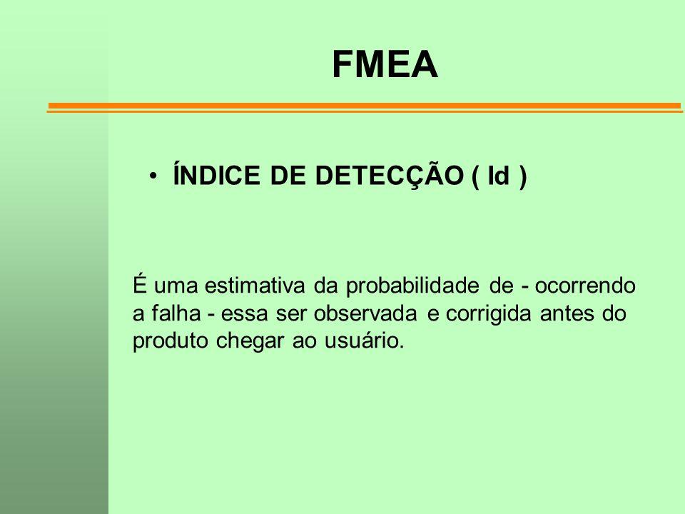 FMEA ÍNDICE DE DETECÇÃO ( Id )