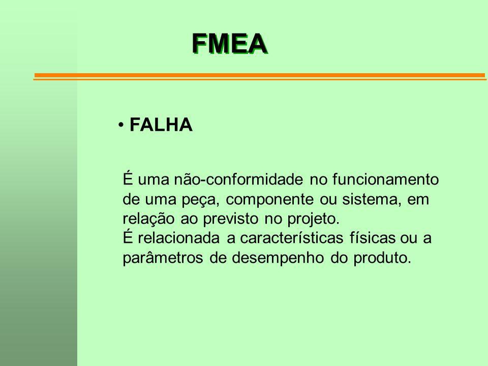 FMEA FALHA É uma não-conformidade no funcionamento