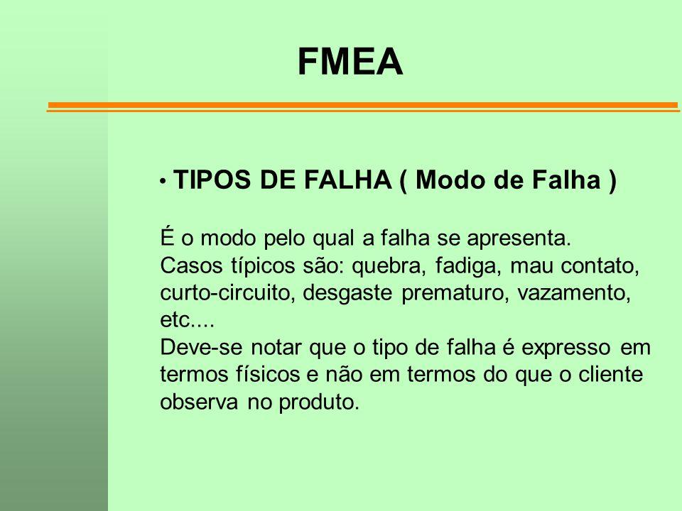 FMEA TIPOS DE FALHA ( Modo de Falha )