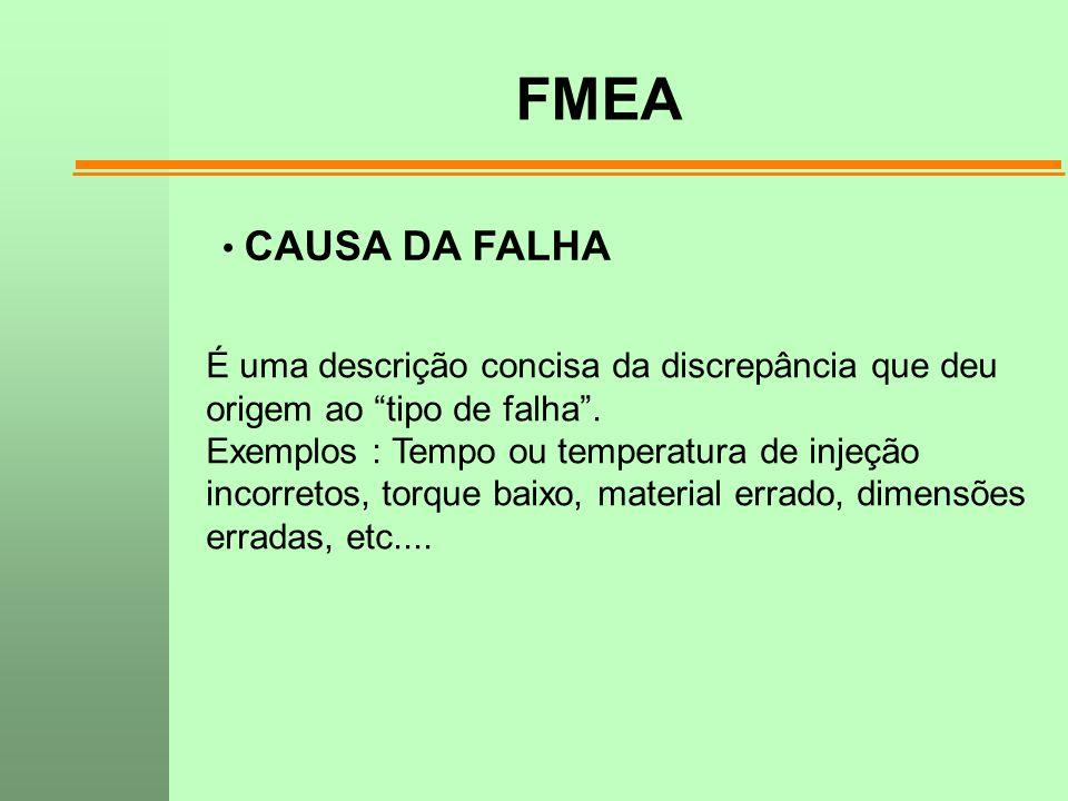 FMEA CAUSA DA FALHA É uma descrição concisa da discrepância que deu