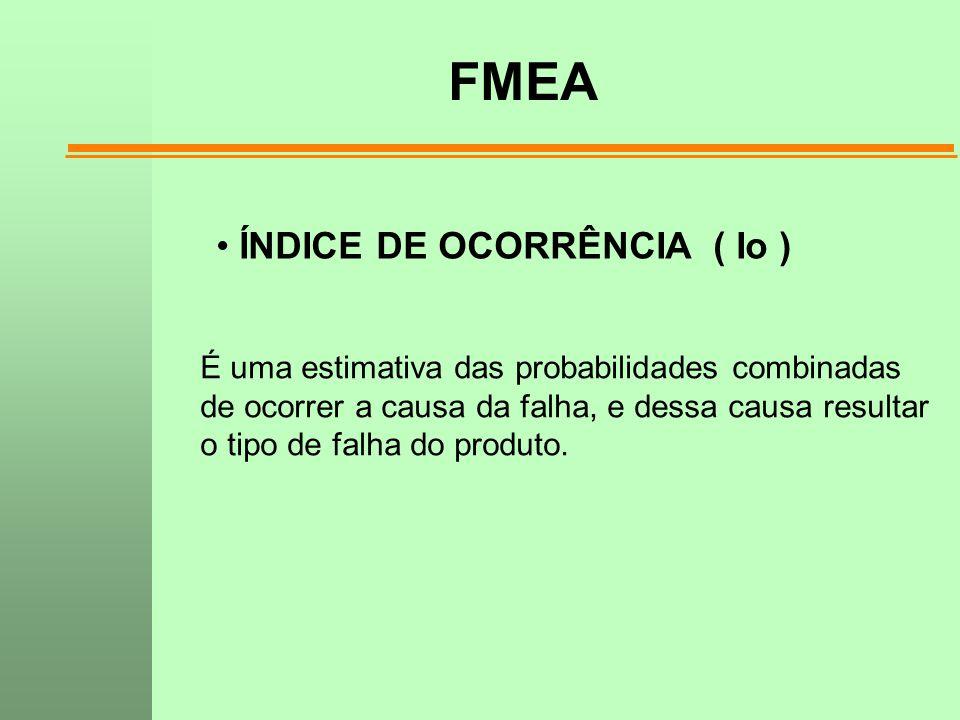FMEA ÍNDICE DE OCORRÊNCIA ( Io )