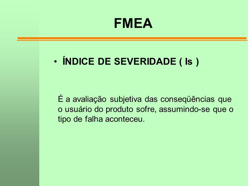 FMEA ÍNDICE DE SEVERIDADE ( Is )