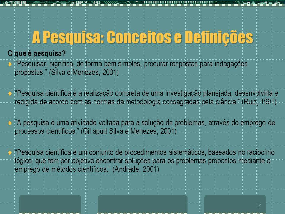 A Pesquisa: Conceitos e Definições