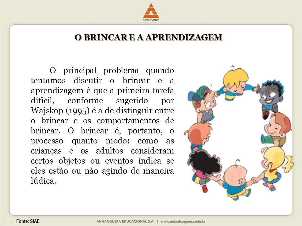 O BRINCAR E A APRENDIZAGEM