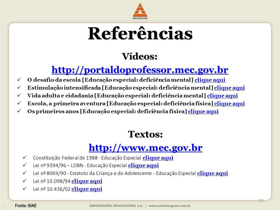 Referências Vídeos: http://portaldoprofessor.mec.gov.br Textos: