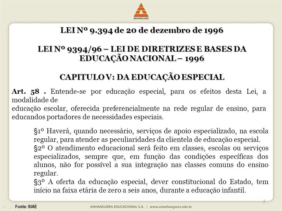 LEI Nº 9394/96 – LEI DE DIRETRIZES E BASES DA EDUCAÇÃO NACIONAL – 1996